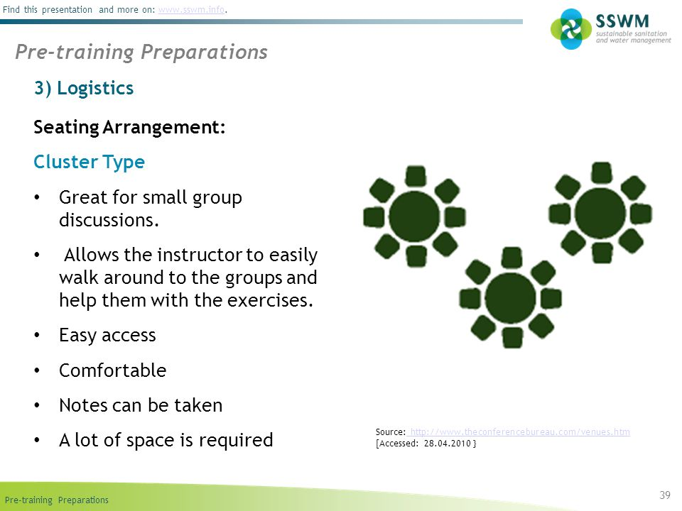 Find this presentation and more on: www.sswm.info.www.sswm.info 3) Logistics 39 Pre-training Preparations Seating Arrangement: Cluster Type Great for small group discussions.