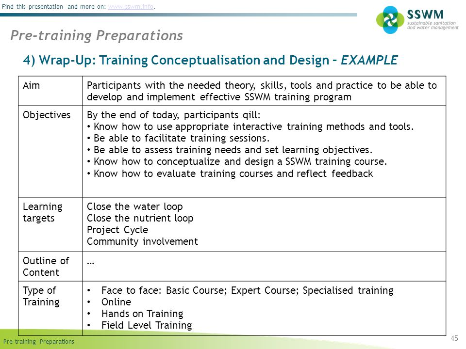 Find this presentation and more on: www.sswm.info.www.sswm.info 4) Wrap-Up: Training Conceptualisation and Design – EXAMPLE 45 Pre-training Preparations AimParticipants with the needed theory, skills, tools and practice to be able to develop and implement effective SSWM training program ObjectivesBy the end of today, participants qill: Know how to use appropriate interactive training methods and tools.