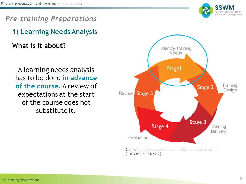 Pre-training Preparations Find this presentation and more on: www.sswm.info.www.sswm.info 1) Learning Needs Analysis What is it about.