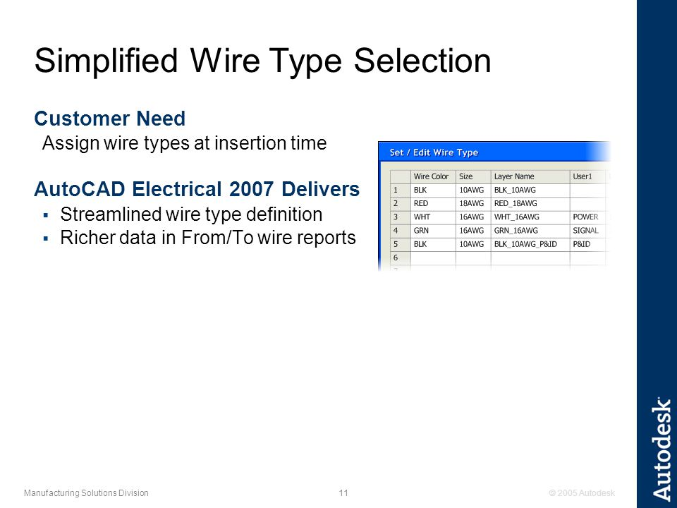 © 2005 Autodesk11 Manufacturing Solutions Division Simplified Wire Type Selection Customer Need Assign wire types at insertion time AutoCAD Electrical 2007 Delivers  Streamlined wire type definition  Richer data in From/To wire reports