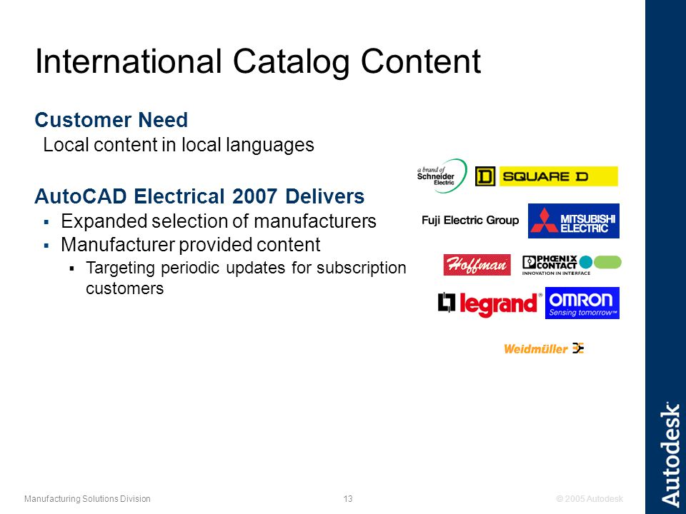 © 2005 Autodesk13 Manufacturing Solutions Division International Catalog Content Customer Need Local content in local languages AutoCAD Electrical 2007 Delivers  Expanded selection of manufacturers  Manufacturer provided content  Targeting periodic updates for subscription customers