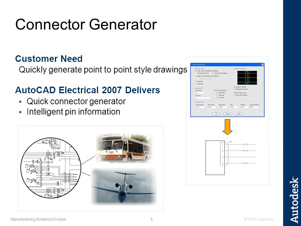 © 2005 Autodesk5 Manufacturing Solutions Division Connector Generator Customer Need Quickly generate point to point style drawings AutoCAD Electrical 2007 Delivers  Quick connector generator  Intelligent pin information