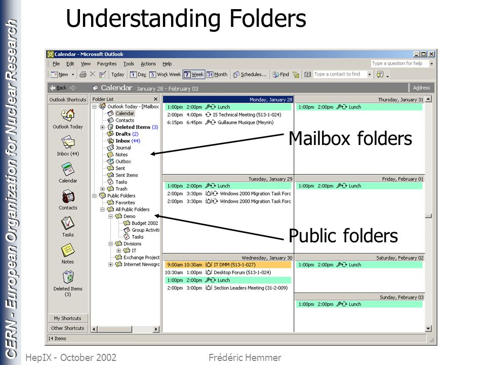 CERN - European Organization for Nuclear Research HepIX - October 2002Frédéric Hemmer Understanding Folders Mailbox folders Public folders