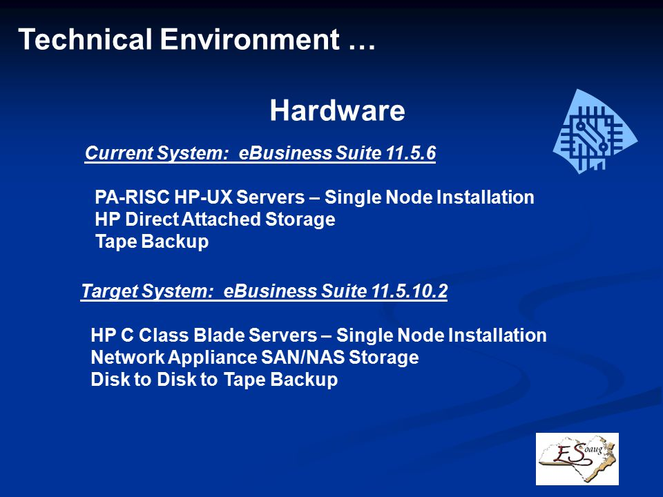 Current System: eBusiness Suite 11.5.6 PA-RISC HP-UX Servers – Single Node Installation HP Direct Attached Storage Tape Backup Target System: eBusiness Suite 11.5.10.2 HP C Class Blade Servers – Single Node Installation Network Appliance SAN/NAS Storage Disk to Disk to Tape Backup Technical Environment … Hardware