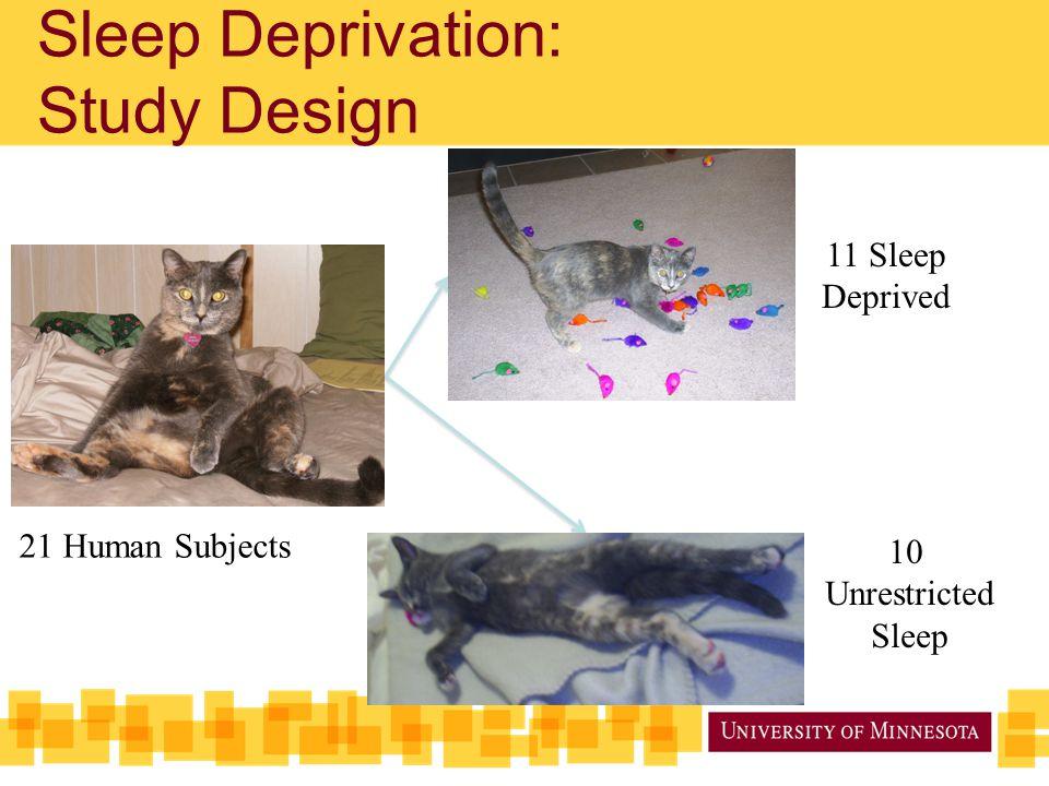21 Human Subjects 11 Sleep Deprived 10 Unrestricted Sleep Sleep Deprivation: Study Design