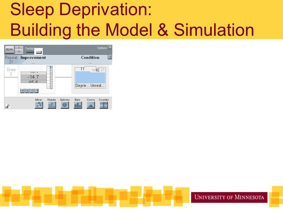 Sleep Deprivation: Building the Model & Simulation