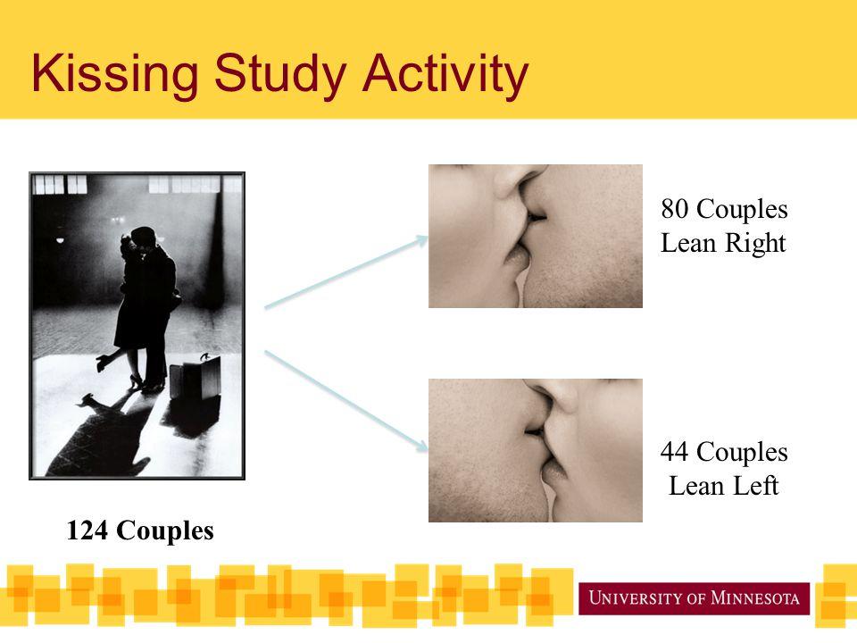 Kissing Study Activity 124 Couples 80 Couples Lean Right 44 Couples Lean Left