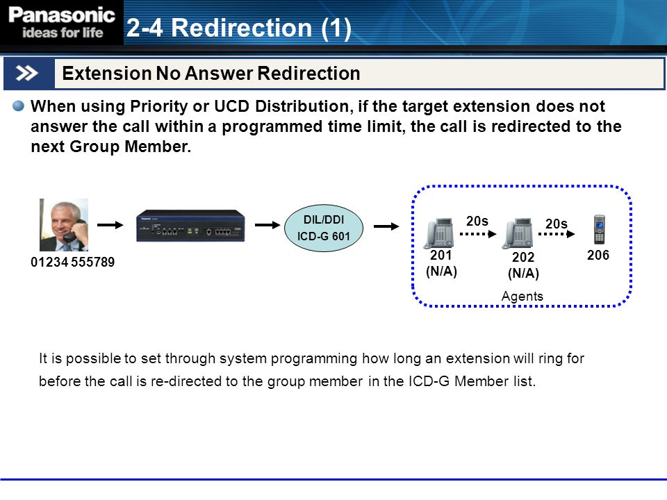 2-4 Redirection (1) Extension No Answer Redirection When using Priority or UCD Distribution, if the target extension does not answer the call within a