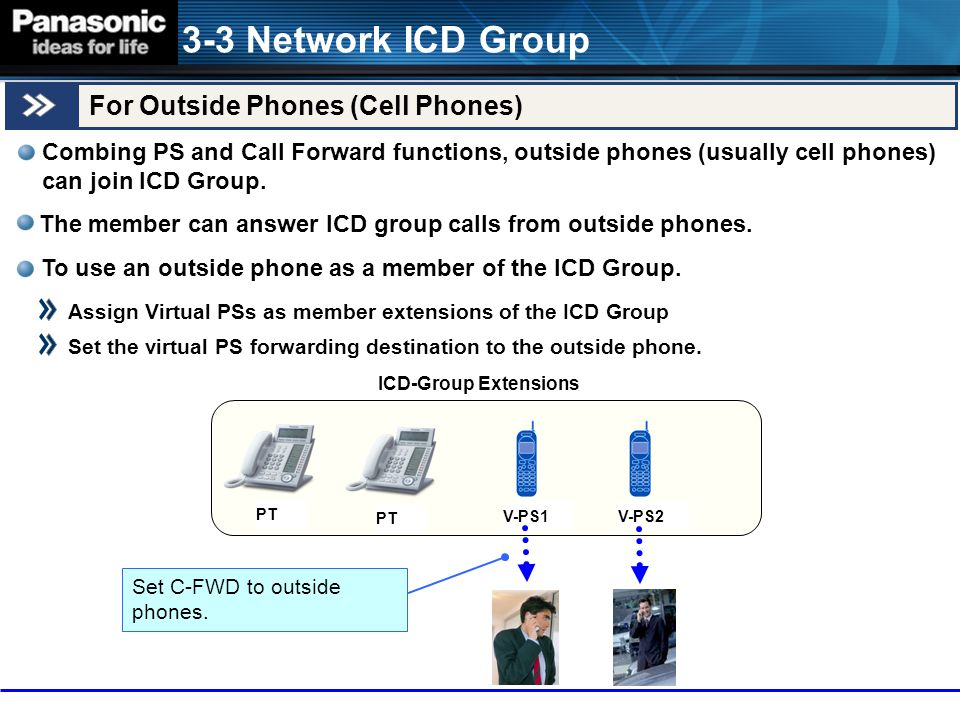 3-3 Network ICD Group For Outside Phones (Cell Phones) Combing PS and Call Forward functions, outside phones (usually cell phones) can join ICD Group.
