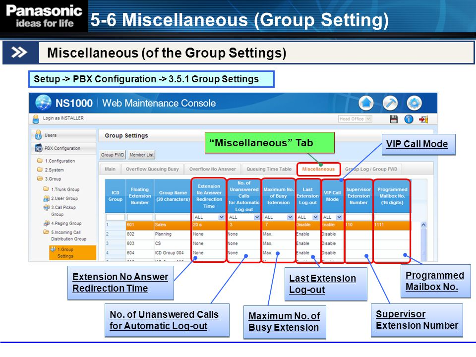 "Miscellaneous (of the Group Settings) 5-6 Miscellaneous (Group Setting) Setup -> PBX Configuration -> 3.5.1 Group Settings ""Miscellaneous"" Tab Extensi"