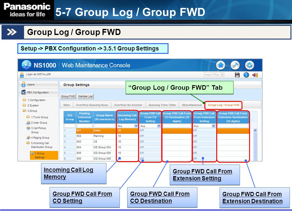 "5-7 Group Log / Group FWD Group Log / Group FWD Setup -> PBX Configuration -> 3.5.1 Group Settings ""Group Log / Group FWD"" Tab Incoming Call Log Memor"