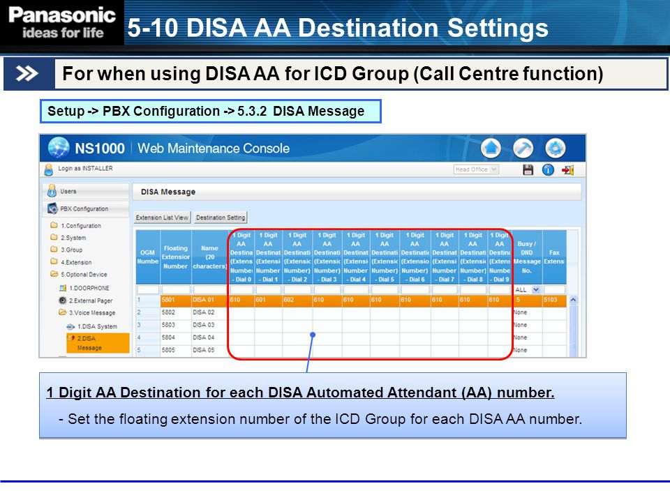 For when using DISA AA for ICD Group (Call Centre function) 5-10 DISA AA Destination Settings Setup -> PBX Configuration -> 5.3.2 DISA Message 1 Digit
