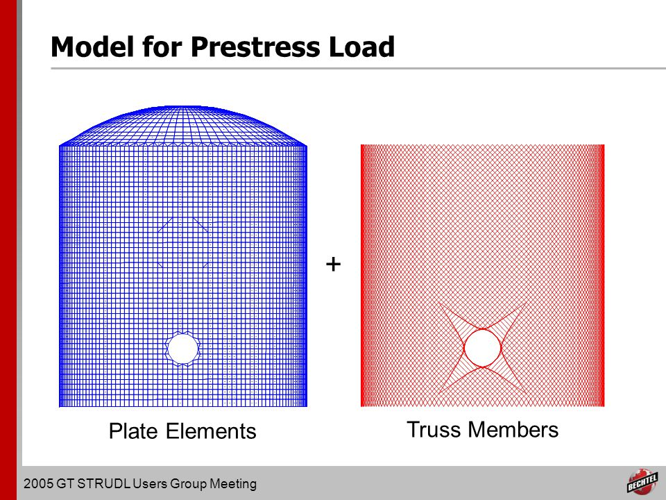 2005 GT STRUDL Users Group Meeting Model for Prestress Load + Plate Elements Truss Members