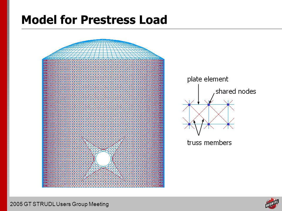 2005 GT STRUDL Users Group Meeting Model for Prestress Load