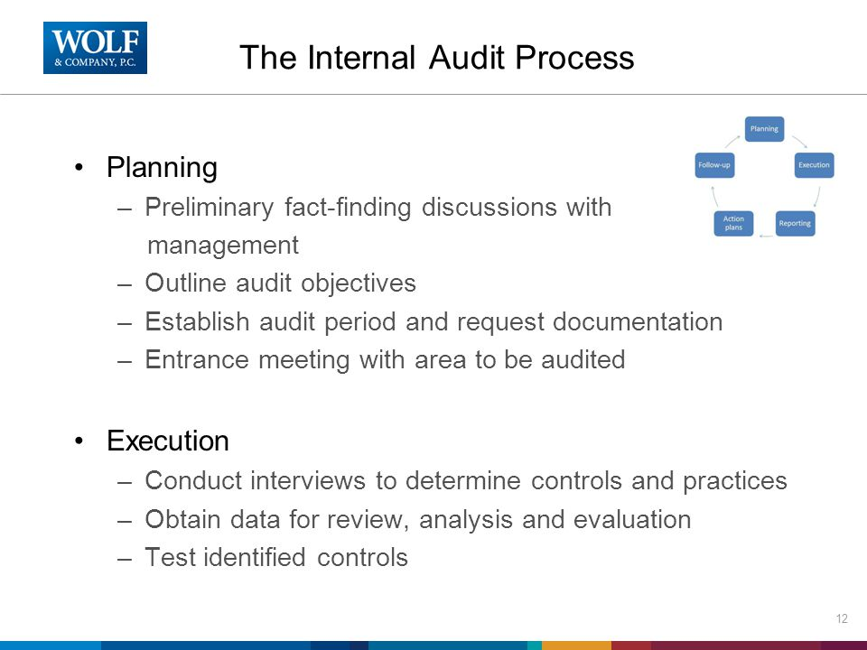 Planning –Preliminary fact-finding discussions with management –Outline audit objectives –Establish audit period and request documentation –Entrance meeting with area to be audited Execution –Conduct interviews to determine controls and practices –Obtain data for review, analysis and evaluation –Test identified controls 12
