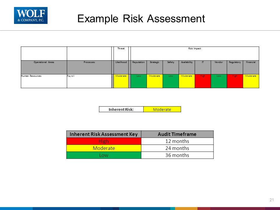 Example Risk Assessment 21 Threat Risk Impact Operational AreasProcesses Likelihood ReputationStrategicSafetyAvailabilityITVendorRegulatoryFinancial Human ResourcesPayroll Moderate LowModerateLowModerateHighLowHighModerate Inherent Risk Assessment KeyAudit Timeframe High12 months Moderate24 months Low36 months Inherent Risk:Moderate