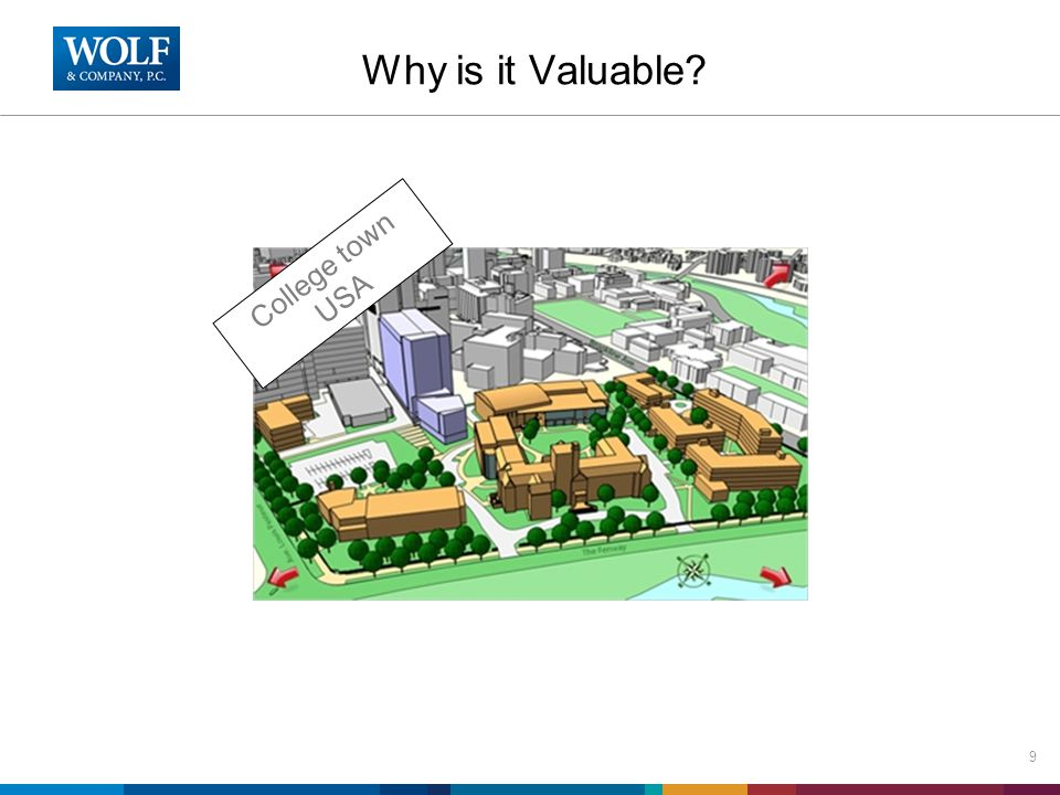 Why is it Valuable.