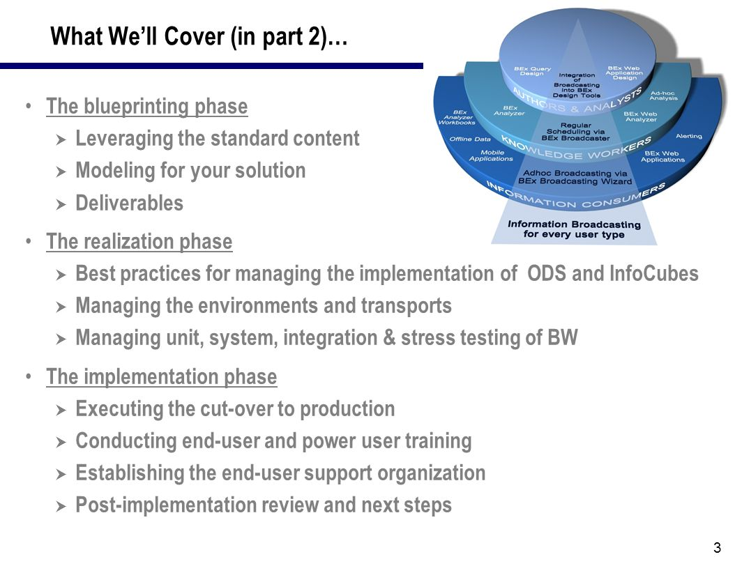 4 What We'll Cover (part 1)… Writing the BW business case Defining the scope Writing the milestone plan Timelines and staffing plan Budgeting On-boarding and training Writing the workplan Monitoring progress Monitoring BW quality and a formal approval process The BW user acceptance group and its role Wrap-up