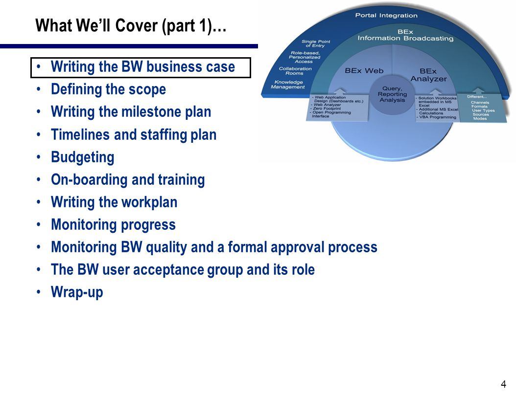 5 Writing the Business Case Money Strategy Reducing time and effort of delivery Improved information quality and access for end users The business case must be aligned with some concrete business benefits.