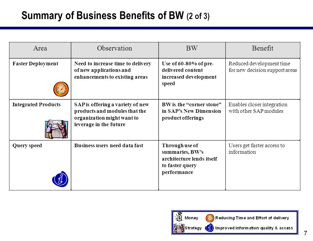 38 What We'll Cover (part 1)… Writing the BW business case Defining the scope Writing the milestone plan Timelines and staffing plan Budgeting On-boarding and training Writing the workplan Monitoring progress Monitoring BW quality and a formal approval process The BW user acceptance group and its role Wrap-up