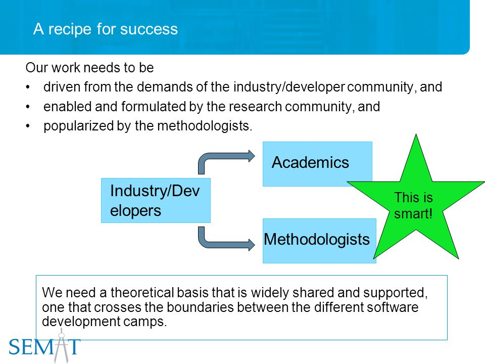 A recipe for success Our work needs to be driven from the demands of the industry/developer community, and enabled and formulated by the research community, and popularized by the methodologists.