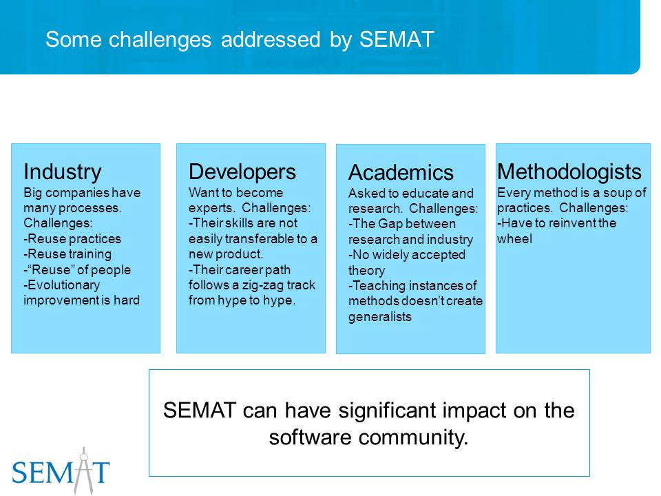 Some challenges addressed by SEMAT Industry Big companies have many processes.
