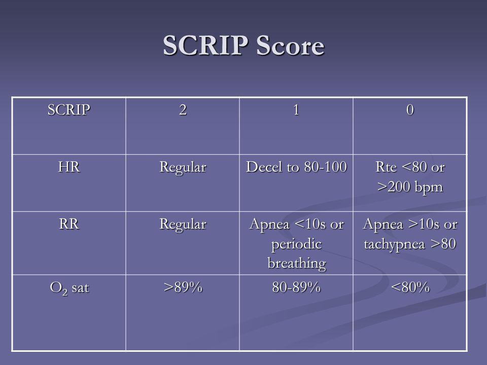 SCRIP Score SCRIP210 HRRegular Decel to 80-100 Rte 200 bpm RRRegular Apnea <10s or periodic breathing Apnea >10s or tachypnea >80 O 2 sat >89%80-89%<80%