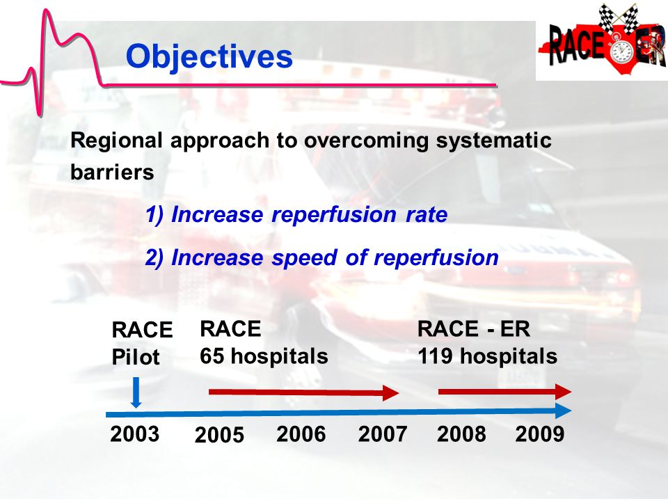 Regional approach to overcoming systematic barriers 1) Increase reperfusion rate 2) Increase speed of reperfusion RACE Pilot RACE 65 hospitals RACE -