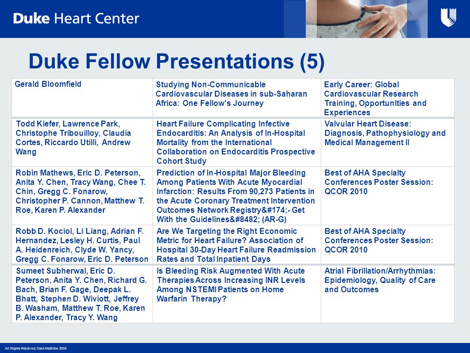 All Rights Reserved, Duke Medicine 2008 Duke Fellow Presentations (5) Gerald BloomfieldStudying Non-Communicable Cardiovascular Diseases in sub-Sahara