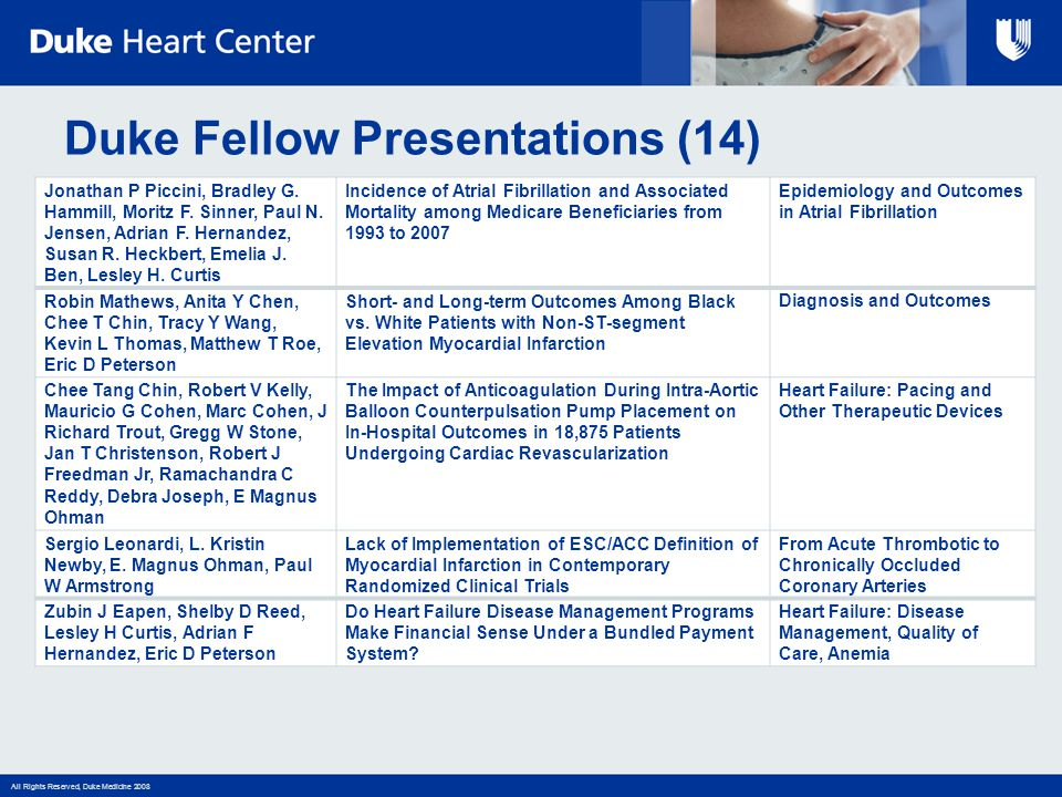 All Rights Reserved, Duke Medicine 2008 Duke Fellow Presentations (14) Jonathan P Piccini, Bradley G. Hammill, Moritz F. Sinner, Paul N. Jensen, Adria