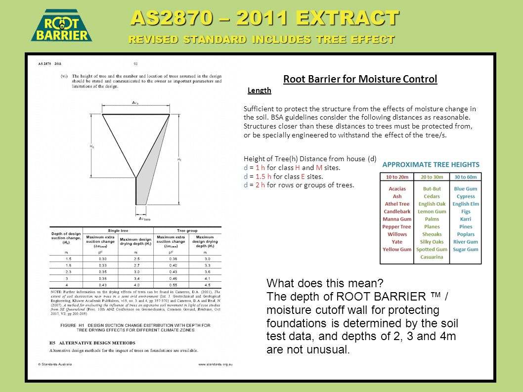 c AS2870 – 2011 EXTRACT REVISED STANDARD INCLUDES TREE EFFECT AS2870 – 2011 EXTRACT REVISED STANDARD INCLUDES TREE EFFECT Root Barrier for Moisture Co