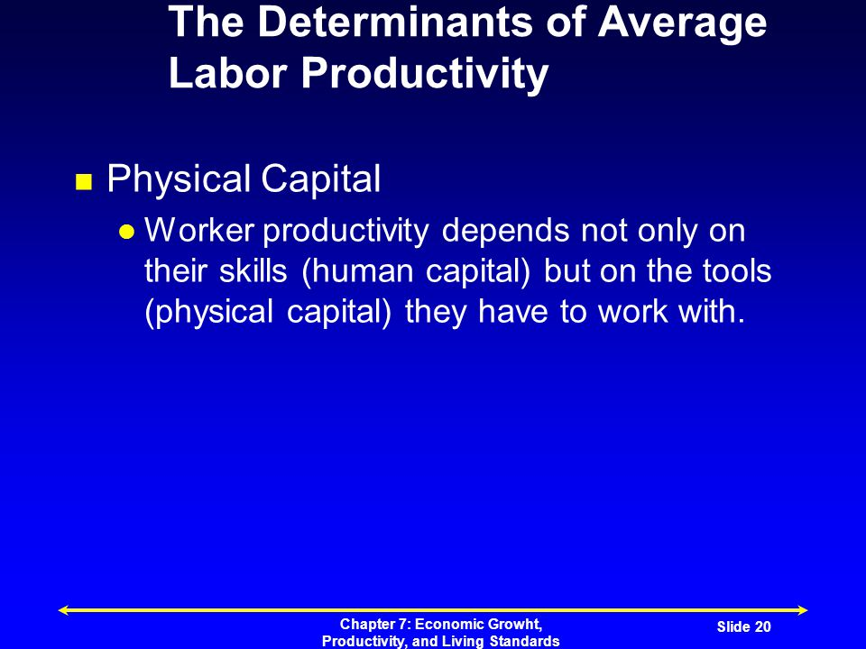 Chapter 7: Economic Growht, Productivity, and Living Standards Slide 20 The Determinants of Average Labor Productivity Physical Capital Worker productivity depends not only on their skills (human capital) but on the tools (physical capital) they have to work with.