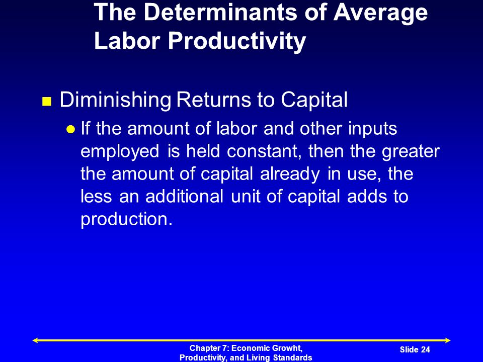 Chapter 7: Economic Growht, Productivity, and Living Standards Slide 24 The Determinants of Average Labor Productivity Diminishing Returns to Capital If the amount of labor and other inputs employed is held constant, then the greater the amount of capital already in use, the less an additional unit of capital adds to production.