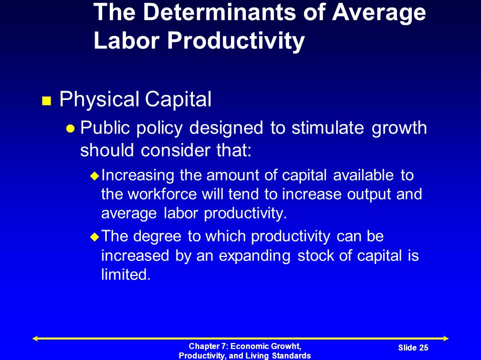 Chapter 7: Economic Growht, Productivity, and Living Standards Slide 25 The Determinants of Average Labor Productivity Physical Capital Public policy designed to stimulate growth should consider that:  Increasing the amount of capital available to the workforce will tend to increase output and average labor productivity.