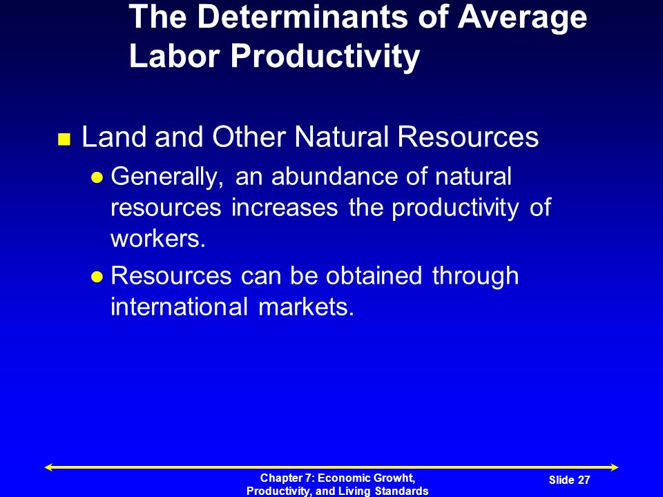 Chapter 7: Economic Growht, Productivity, and Living Standards Slide 27 The Determinants of Average Labor Productivity Land and Other Natural Resources Generally, an abundance of natural resources increases the productivity of workers.