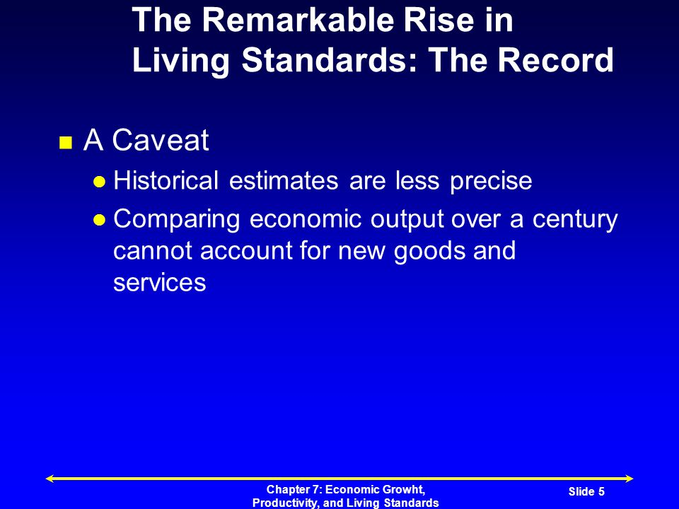 Chapter 7: Economic Growht, Productivity, and Living Standards Slide 5 The Remarkable Rise in Living Standards: The Record A Caveat Historical estimates are less precise Comparing economic output over a century cannot account for new goods and services