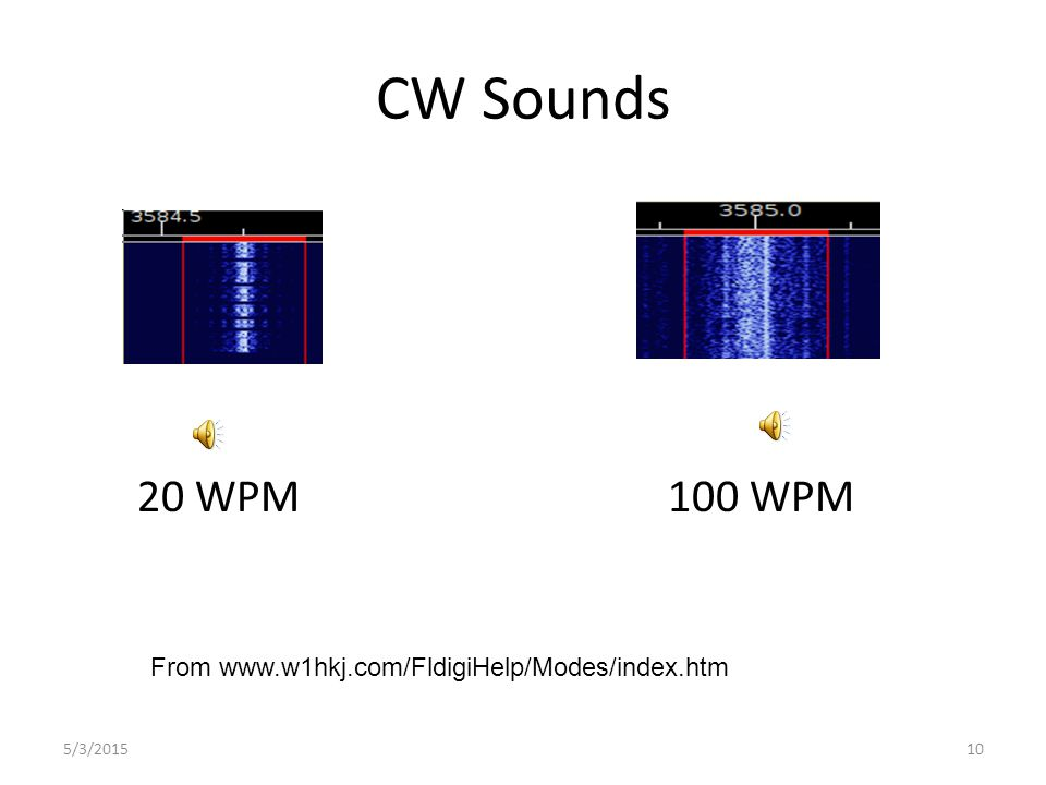 Some Examples CW - Amplitude Shift Keying MFSK – Multi-frequency Shift Keying BPSK – Binary Phase Shift Keying DominoEX - Multi-frequency Shift Keying MT63 - Orthogonal Frequency Division Multiplexed [These examples that follow come from 'Sights and Sounds of Digital Signals' at: www.w1hkj.com/FldigiHelp/Modes/index.htm] 5/3/20159