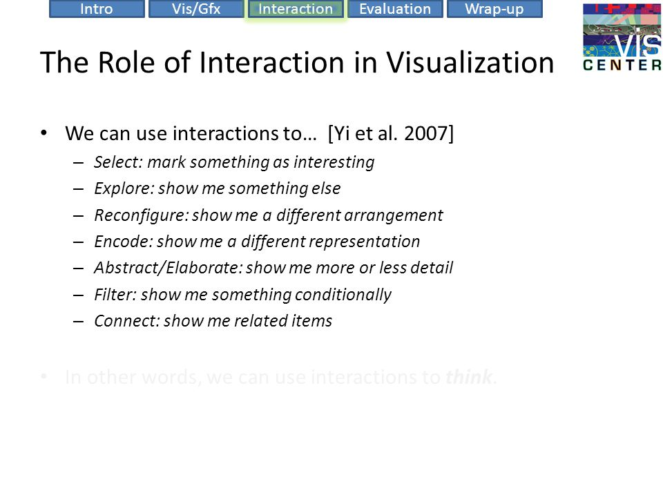 EvaluationIntroVis/GfxInteractionWrap-up The Role of Interaction in Visualization We can use interactions to… [Yi et al.