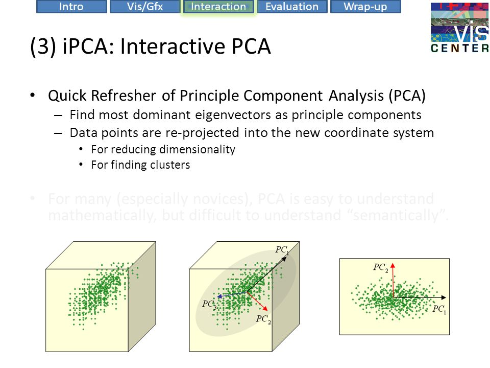 EvaluationIntroVis/GfxInteractionWrap-up (3) iPCA: Interactive PCA Quick Refresher of Principle Component Analysis (PCA) – Find most dominant eigenvectors as principle components – Data points are re-projected into the new coordinate system For reducing dimensionality For finding clusters For many (especially novices), PCA is easy to understand mathematically, but difficult to understand semantically .