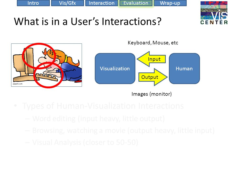 EvaluationIntroVis/GfxInteractionWrap-up What is in a User's Interactions.