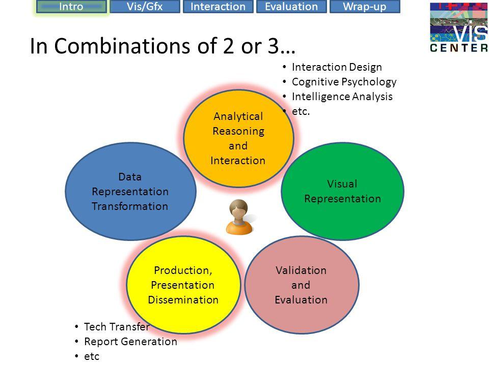 EvaluationIntroVis/GfxInteractionWrap-up (2) Investigative GTD Collaboration with U.