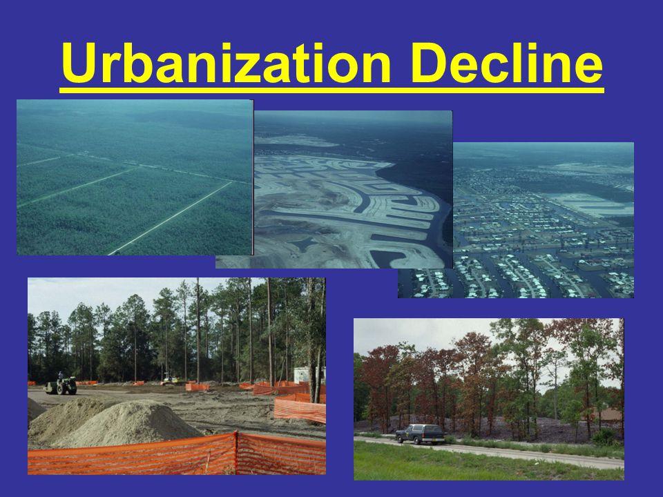 Urbanization Decline