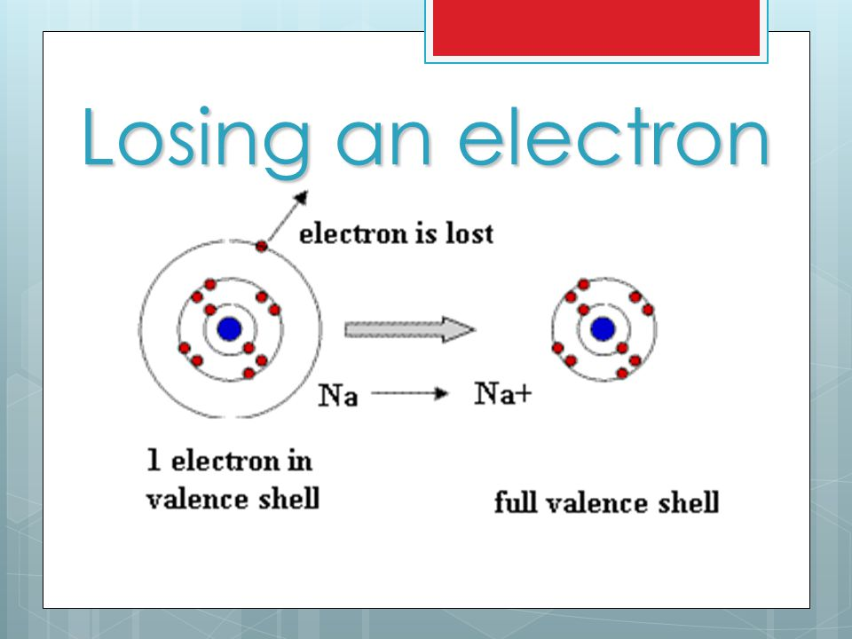 Losing an electron