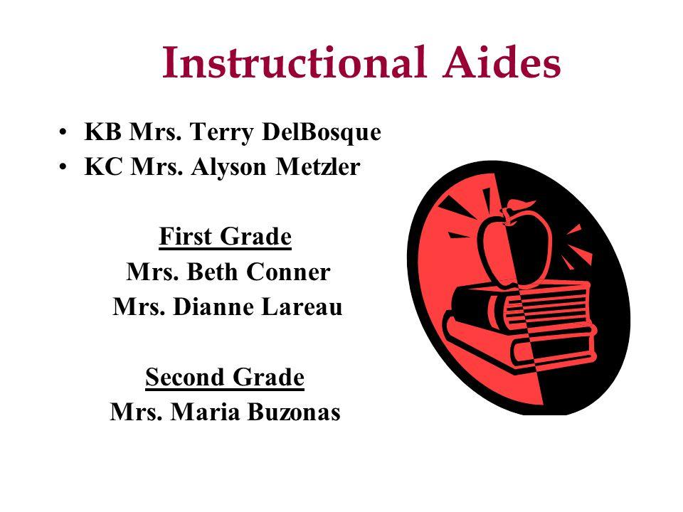 Academic Coaching Mrs. Nancy Kulavic, coordinator Mrs.