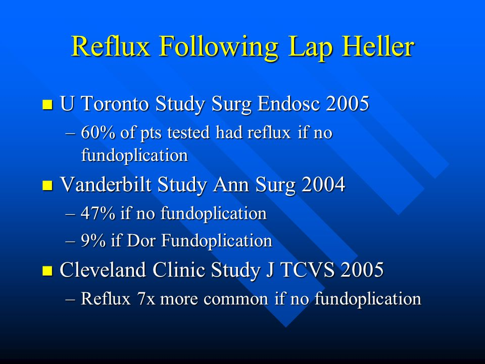 Reflux Following Lap Heller U Toronto Study Surg Endosc 2005 U Toronto Study Surg Endosc 2005 –60% of pts tested had reflux if no fundoplication Vanderbilt Study Ann Surg 2004 Vanderbilt Study Ann Surg 2004 –47% if no fundoplication –9% if Dor Fundoplication Cleveland Clinic Study J TCVS 2005 Cleveland Clinic Study J TCVS 2005 –Reflux 7x more common if no fundoplication