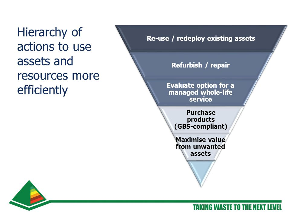 Re-use / redeploy existing assets Refurbish / repair Evaluate option for a managed whole-life service Purchase products (GBS-compliant) Maximise value from unwanted assets Hierarchy of actions to use assets and resources more efficiently