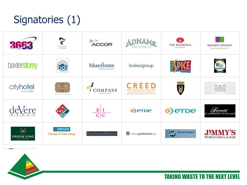Signatories (1)