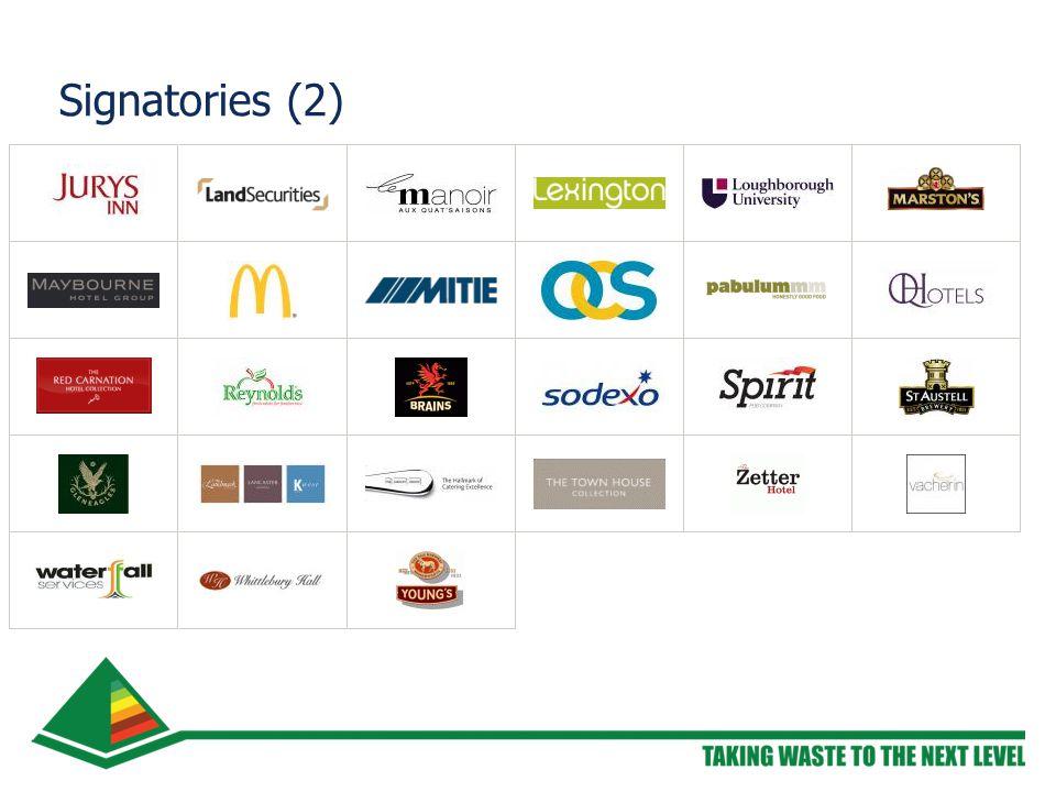 Signatories (2)