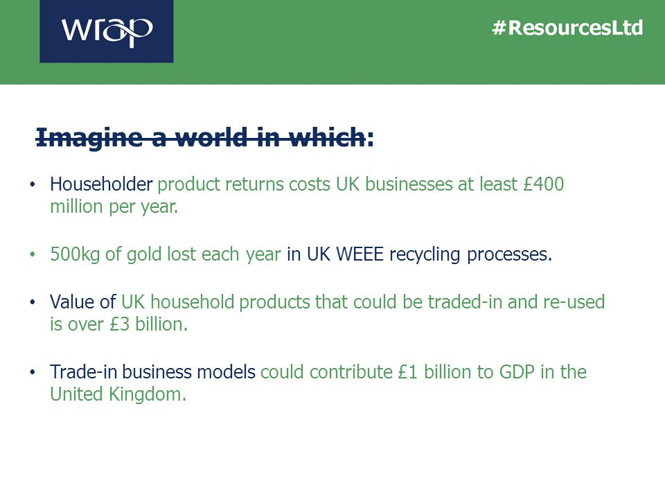 Imagine a world in which: Householder product returns costs UK businesses at least £400 million per year.