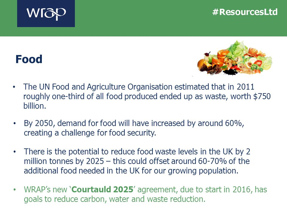 Food The UN Food and Agriculture Organisation estimated that in 2011 roughly one-third of all food produced ended up as waste, worth $750 billion.
